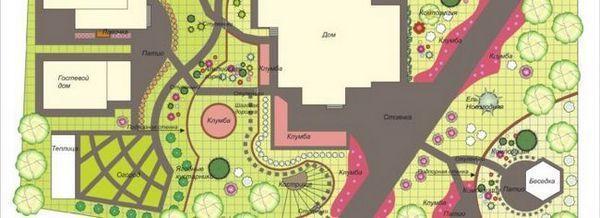Ландшафтен дизайн. Нейната нужда и етапи