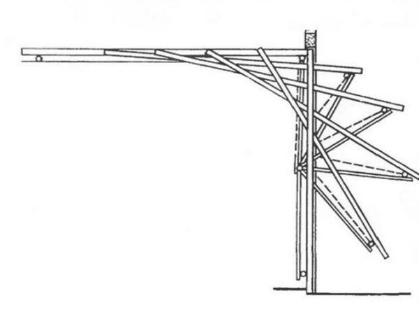 Пример за схема на отваряне на порта