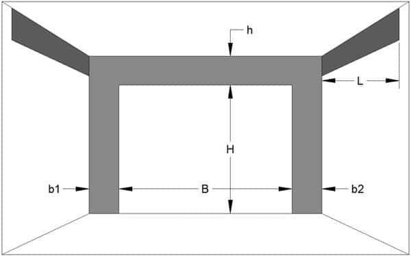 Определяне на размера на гаража