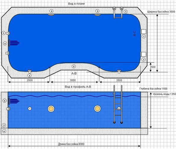 Схема за басейни