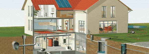 Канализационната система в частна къща е ключовите моменти от нейното инсталиране