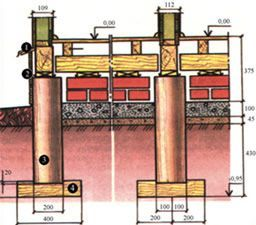 Създаване на основа на дървени колчета