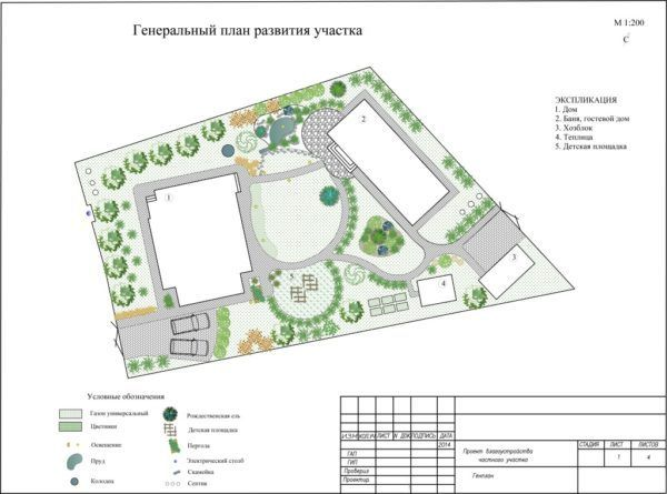 Планът на крайградската зона