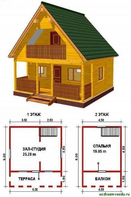 как да изберете проект за лятна къща